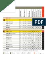 Tabela Protetor Solar PDF