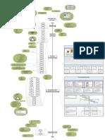 Fabrikplanung_Zusammenfassung.pdf