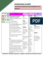2017 Descriptif Des Epreuves Du Baccalaureat s Es