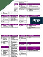 Kode Risti ICD-10 Th 2006-FIX.xls