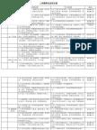 二年级华文全年计划.docx