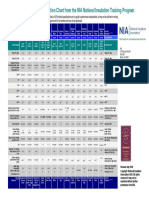Insulation Materials Spec Chart Updated JULY 2016