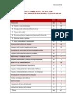 2-Cuadro-nº-becas-y-programas-Convocatoria-2015.docx