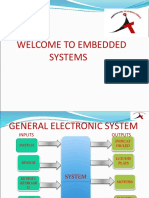 Embedded Systems Introduc 6657968