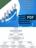 Organizaciones de Aprendizaje y Conocimiento Corporativo