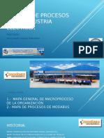 2. Gestion de Procesos - MODASA