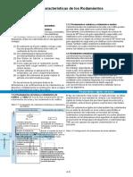Catalogo Principal Ntn11