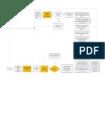 Df Sistema Gestion Ambiental 14001