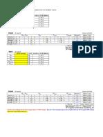 DASH AnalysisCheck