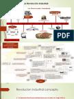 La Revolución Industrial-pp.pptx