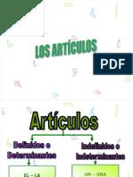 Articulos Indefinidos y Definidos, Ppt