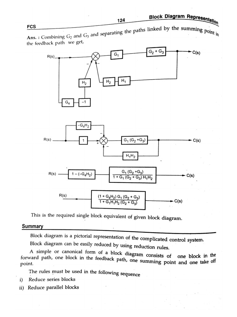 Attractive block diagram reduction rules in control system unique block diagram reduction calculator pictures electrical and ccuart Gallery