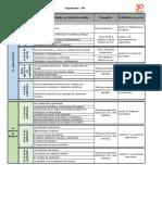 Organizador IPC 2 2017