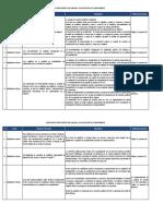 Preguntas Frecuentes Manual de Auditoria de Cumplimiento