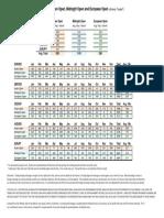DOTS_Method_Session_Comparison.pdf