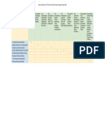 Graphic Organizer for 8 Principles- Semantic Feature Analysis Spread Sheet - Sheet1