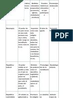Actividad 2. Desarrollo Histórico Del Estado Mexicano, Siglo XIX