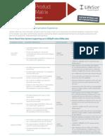 REFERENCE-OnLY LifeSize-CompetitiveMatrix Summary 0813