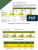 1- Declaración Del Impuesto a La Renta- RUS RER y RG.docx
