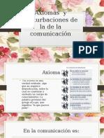 Axiomas y Perturbaciones de La de La Comunicación