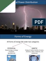 Power Distribution PPT.pptx
