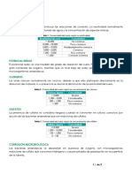 Corrosividad de suelos_v2.docx