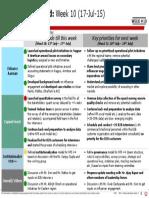 NPS++ Weekly dahsboard_Week 11.pptx
