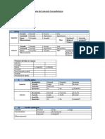 Pauta de Evaluación Fonoaudiológica General