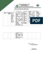 Dokumen Uraian Tugas Penanggung Jawab Program