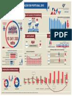 População 2015-infografia