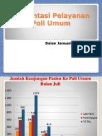 PP Poli Umum 2016