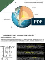1 Geofisia en Tectonica