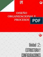 Sesión 05 - Las Configuraciones de Mintzberg