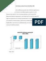 Evolución de La Balanza Comercial e Inversion Extranjera Entre El Año 2012 y 2016