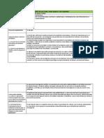 2. l. Modelo Para Análisis y Reporte de Lectura Importancia y Pertinencia de La Investigacion en La Sociedad Del Conocimiento