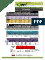 Valoración USDA Ago 17.pdf