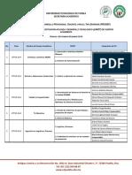 Lineas de Investigación CA Sep-Dic 2016
