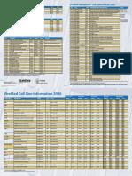 Cell Line Pricelist
