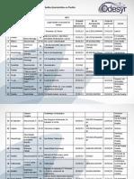 tabla feminicidio (1) (1).pdf