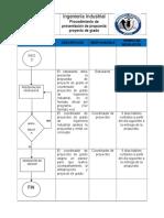Flujograma de Propuesta de Pryecto de Grado