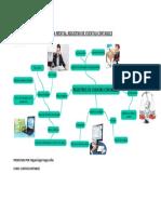 Actividad Registro de Cuentas Contables