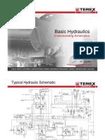 Basic Finlay Hydraulics REV00 20090629