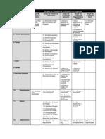 Areas_de_Conocimiento.pdf