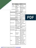 Comparación Entre Neumatica e Hidraulica