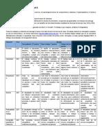 Actividad Práctica Unidad 2 y Rubrica de Evaluación