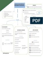 Evaluacion Desde Enfoque Formativo -Sesion Didactica