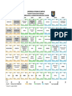 Map a Curricular Biolog i a 2009