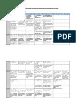 Propuesta de implementación de sesiones de reforzamiento