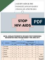 Situasi Hiv Aids Dan Ims Tahun 2011