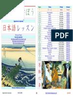 apprenonslejaponais-1270816349-phpapp02.pdf